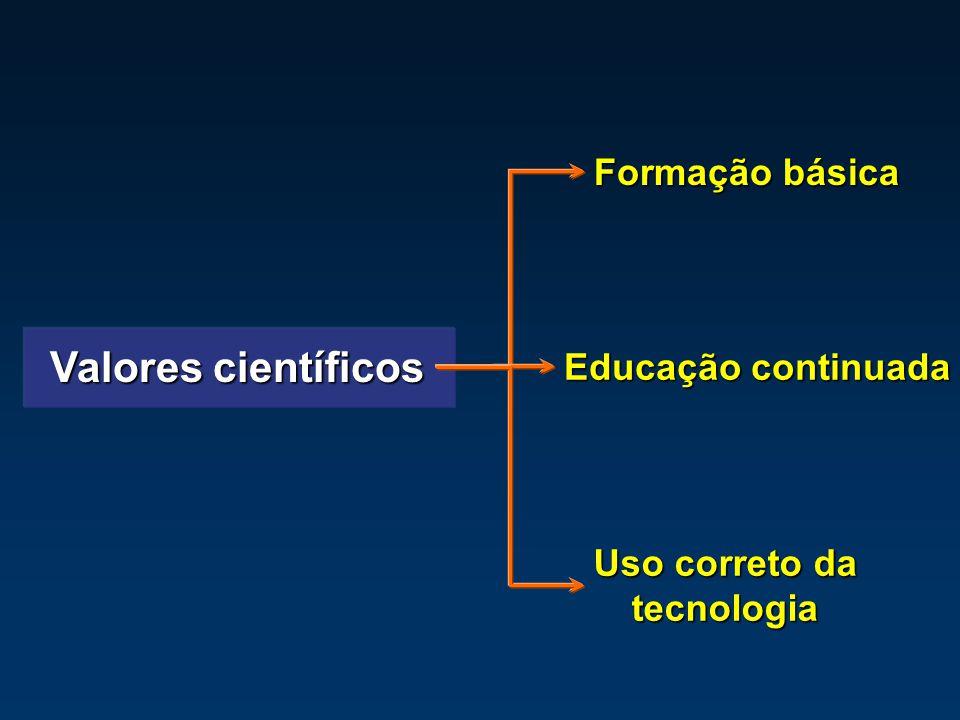 Uso correto da tecnologia Valores científicos Formação básica Educação continuada