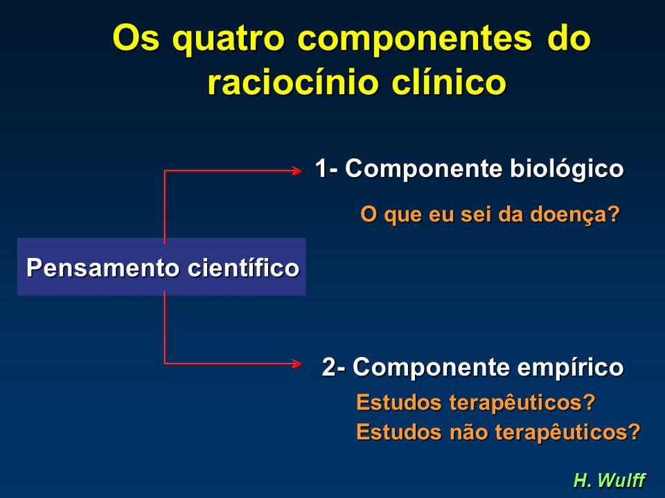 Os quatro componentes do raciocínio clínico raciocínio clínico 1- Componente biológico 2- Componente empírico H. Wulff Pensamento científico O que eu