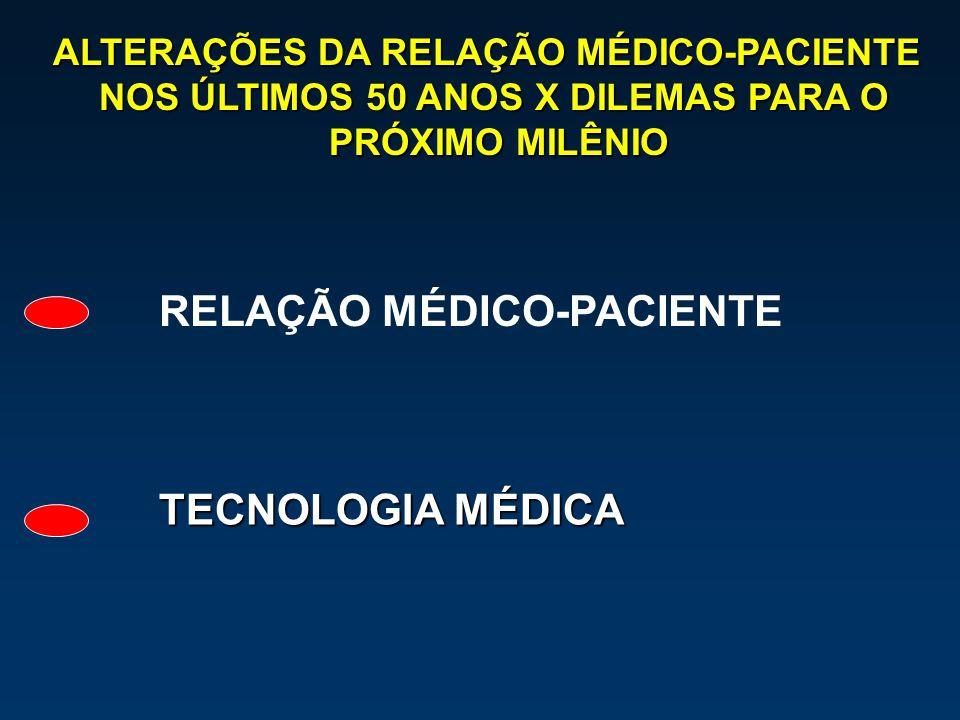 TECNOLOGIA MÉDICA ALTERAÇÕES DA RELAÇÃO MÉDICO-PACIENTE NOS ÚLTIMOS 50 ANOS X DILEMAS PARA O PRÓXIMO MILÊNIO PRÓXIMO MILÊNIO
