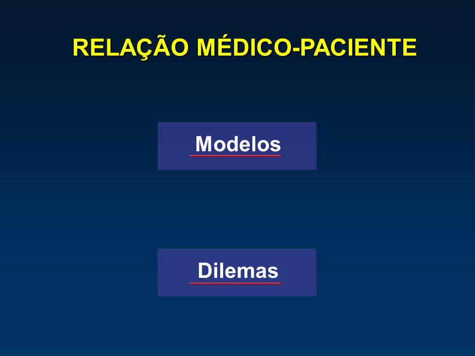Modelos Dilemas RELAÇÃO MÉDICO-PACIENTE