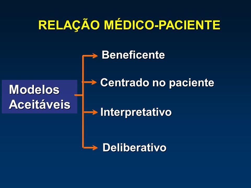 RELAÇÃO MÉDICO-PACIENTE Beneficente Beneficente Centrado no paciente Interpretativo Deliberativo Modelos Aceitáveis
