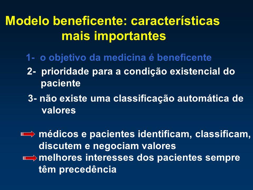 Modelo beneficente: características mais importantes 1- o objetivo da medicina é beneficente 2- prioridade para a condição existencial do paciente 3-