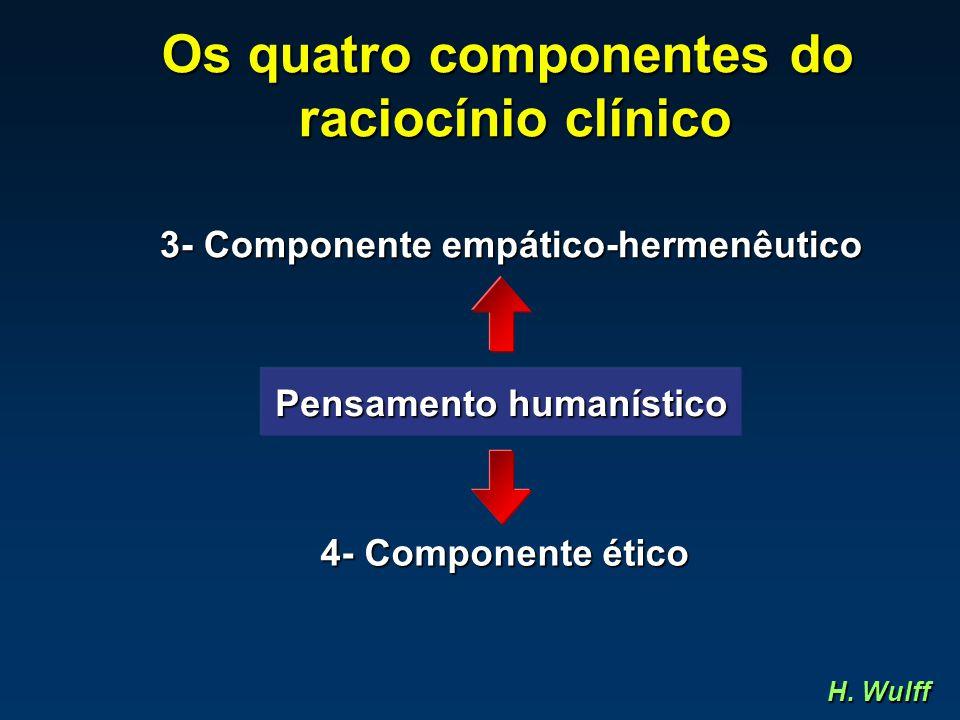 3- Componente empático-hermenêutico 4- Componente ético Pensamento humanístico H. Wulff Os quatro componentes do raciocínio clínico raciocínio clínico