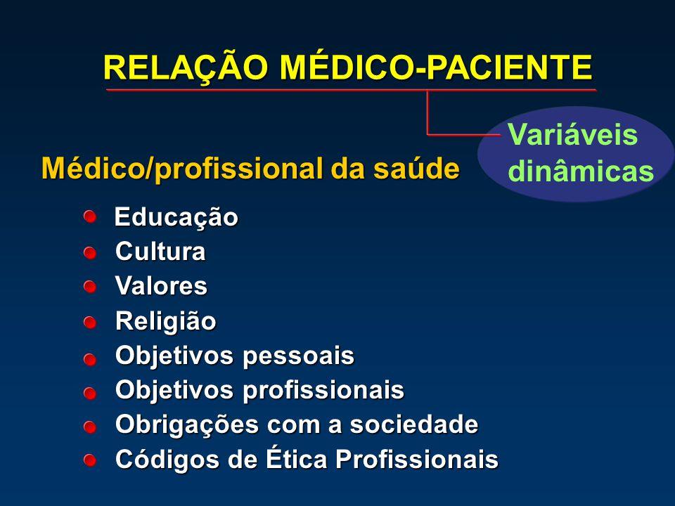 CulturaValoresReligião Objetivos pessoais Objetivos profissionais Obrigações com a sociedade Códigos de Ética Profissionais Educação RELAÇÃO MÉDICO-PA