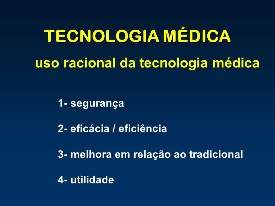 TECNOLOGIA MÉDICA uso racional da tecnologia médica 1- segurança 2- eficácia / eficiência 3- melhora em relação ao tradicional 4- utilidade