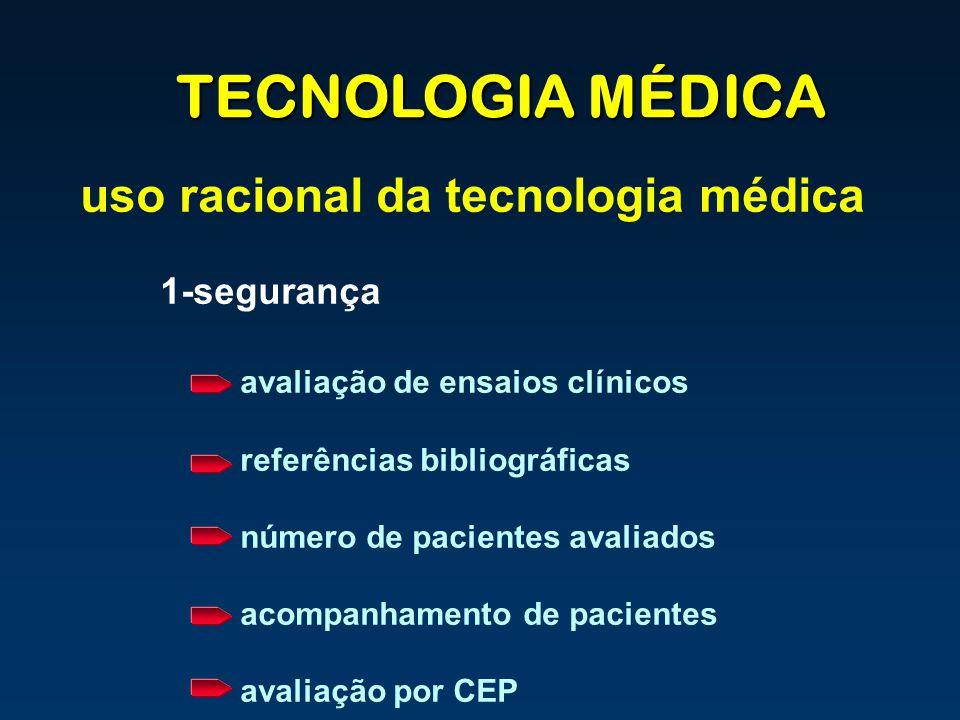 TECNOLOGIA MÉDICA uso racional da tecnologia médica 1-segurança avaliação de ensaios clínicos referências bibliográficas número de pacientes avaliados