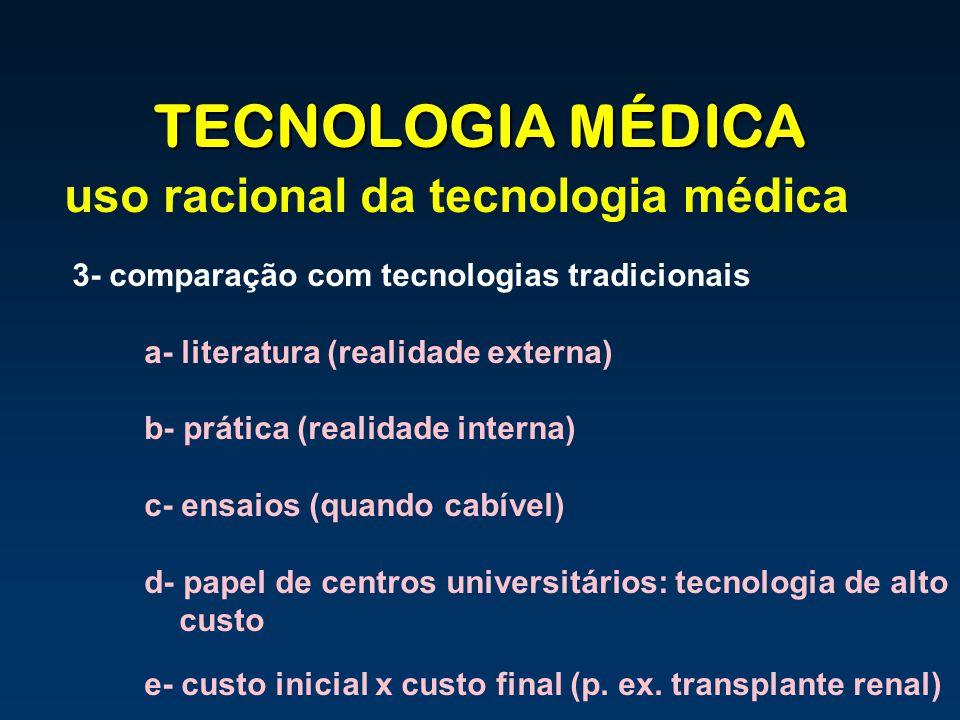TECNOLOGIA MÉDICA uso racional da tecnologia médica 3- comparação com tecnologias tradicionais a- literatura (realidade externa) b- prática (realidade