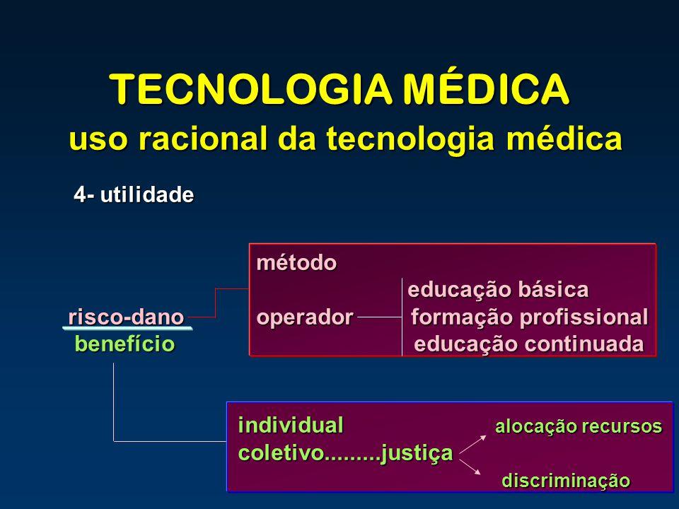 TECNOLOGIA MÉDICA uso racional da tecnologia médica 4- utilidade 4- utilidade método método educação básica risco-dano operador formação profissional