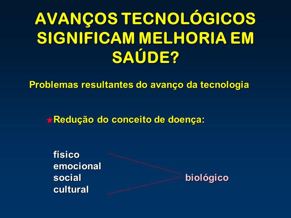 AVANÇOS TECNOLÓGICOS SIGNIFICAM MELHORIA EM SAÚDE? Problemas resultantes do avanço da tecnologia Redução do conceito de doença: físicoemocional social