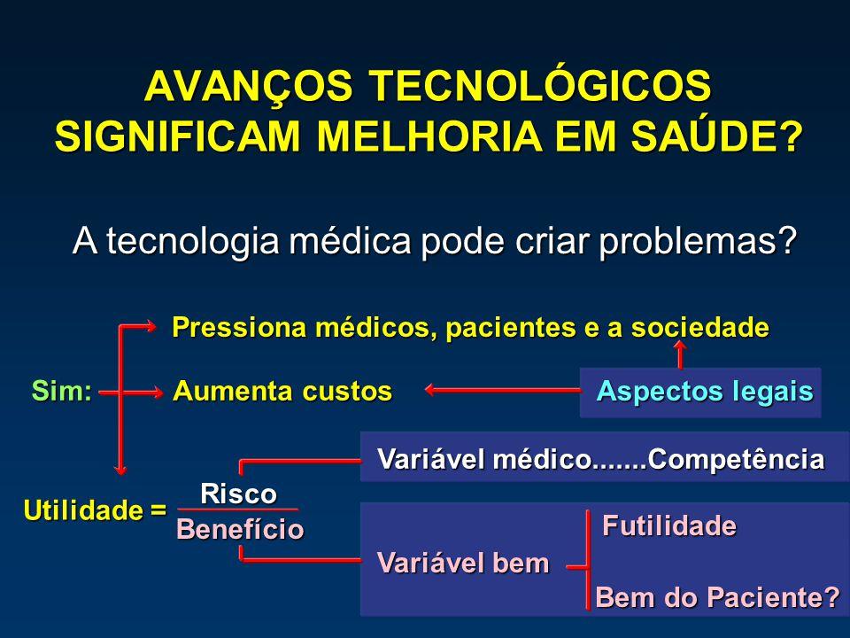 Sim:Aumenta custos Variável médico.......Competência Variável médico.......Competência Risco AVANÇOS TECNOLÓGICOS SIGNIFICAM MELHORIA EM SAÚDE? A tecn