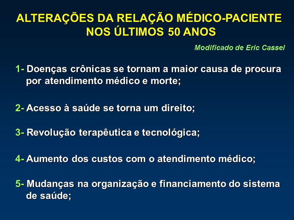 ALTERAÇÕES DA RELAÇÃO MÉDICO-PACIENTE NOS ÚLTIMOS 50 ANOS 1- Doenças crônicas se tornam a maior causa de procura por atendimento médico e morte; por a