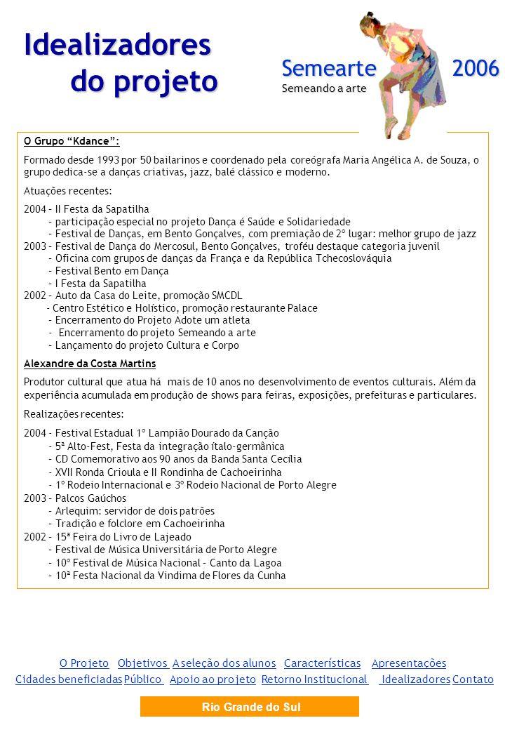 O ProjetoO Projeto Objetivos A seleção dos alunos Características Apresentações Cidades beneficiadas Público Apoio ao projeto Retorno Institucional Id