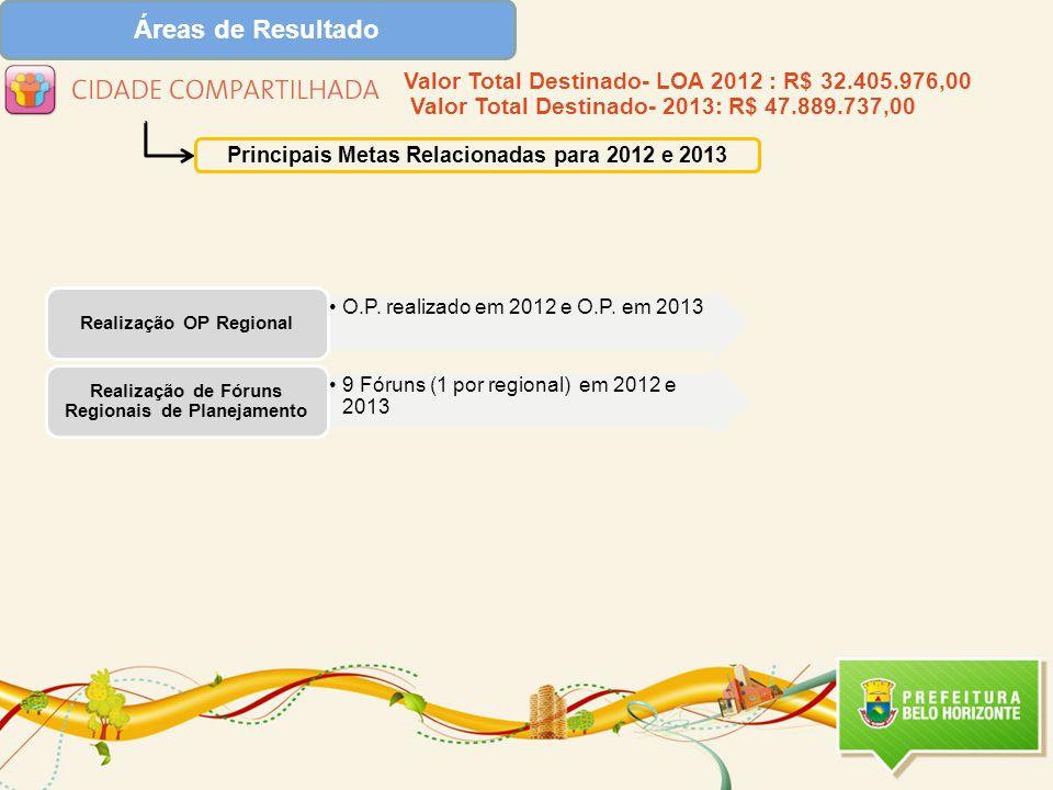 Áreas de Resultado Principais Metas Relacionadas para 2012 e 2013 O.P.