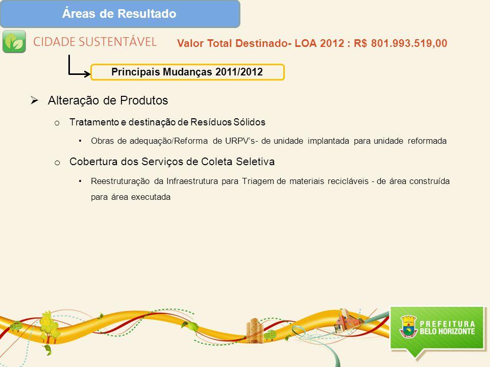  Alteração de Produtos o Tratamento e destinação de Resíduos Sólidos Obras de adequação/Reforma de URPV's- de unidade implantada para unidade reformada o Cobertura dos Serviços de Coleta Seletiva Reestruturação da Infraestrutura para Triagem de materiais recicláveis - de área construída para área executada Áreas de Resultado Valor Total Destinado- LOA 2012 : R$ 801.993.519,00 Principais Mudanças 2011/2012