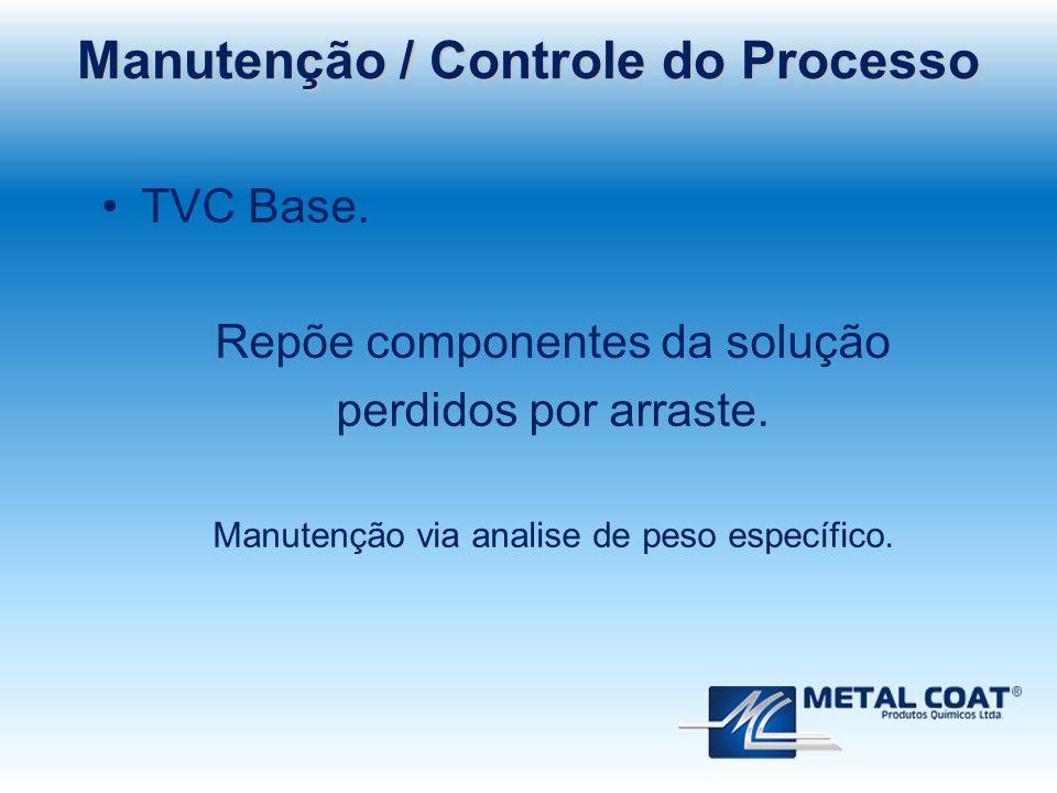 TVC Base. Repõe componentes da solução perdidos por arraste. Manutenção via analise de peso específico. Manutenção / Controle do Processo