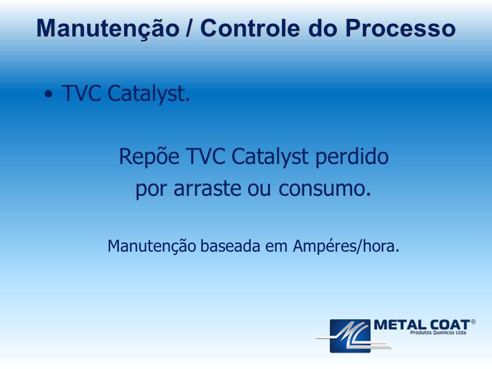 TVC Catalyst. Repõe TVC Catalyst perdido por arraste ou consumo. Manutenção baseada em Ampéres/hora. Manutenção / Controle do Processo