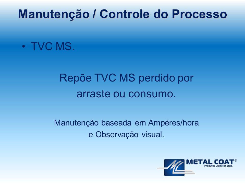TVC MS. Repõe TVC MS perdido por arraste ou consumo. Manutenção baseada em Ampéres/hora e Observação visual. Manutenção / Controle do Processo