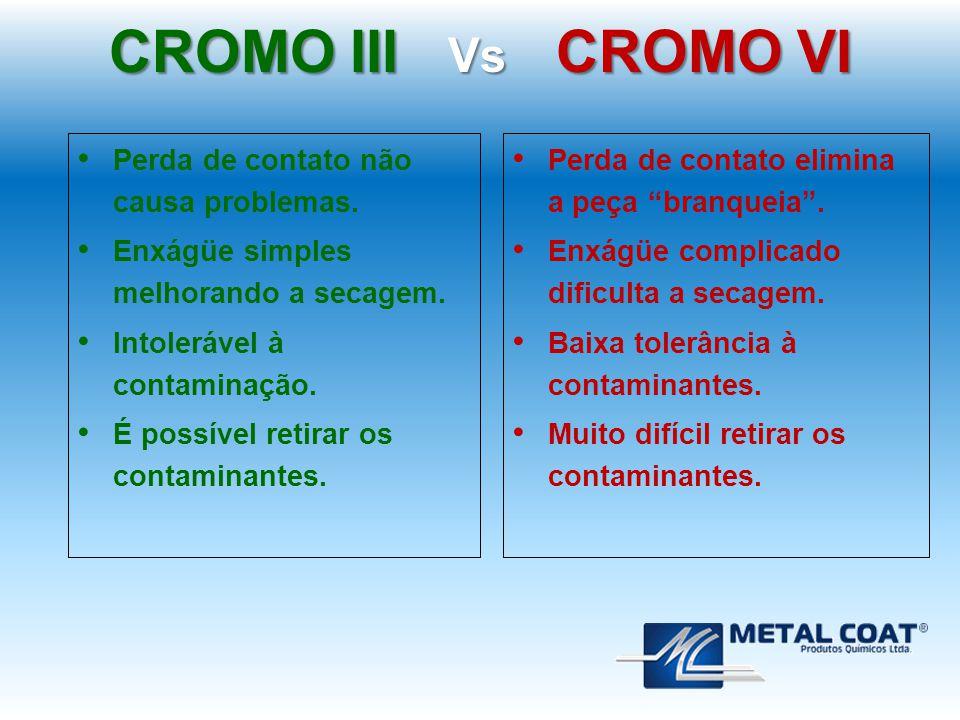 CROMO III Vs CROMO VI Perda de contato não causa problemas. Enxágüe simples melhorando a secagem. Intolerável à contaminação. É possível retirar os co