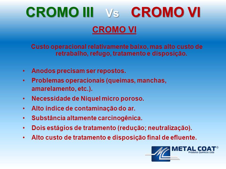 CROMO VI Custo operacional relativamente baixo, mas alto custo de retrabalho, refugo, tratamento e disposição. Anodos precisam ser repostos. Problemas