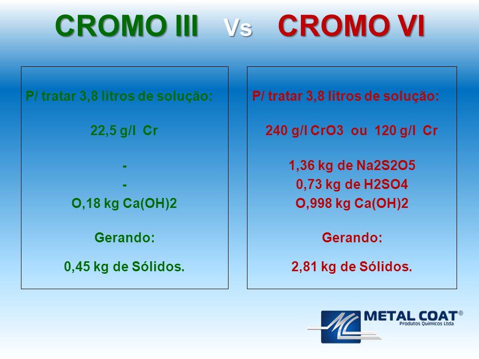 P/ tratar 3,8 litros de solução: 22,5 g/l Cr - - O,18 kg Ca(OH)2 Gerando: 0,45 kg de Sólidos. P/ tratar 3,8 litros de solução: 240 g/l CrO3 ou 120 g/l