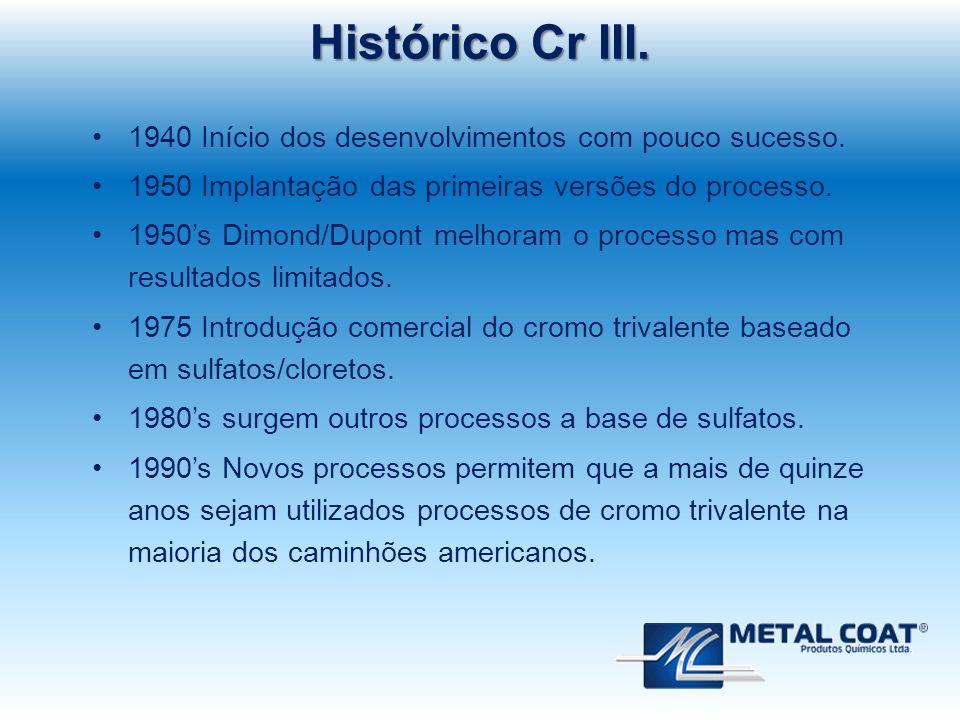 Histórico Cr III. 1940 Início dos desenvolvimentos com pouco sucesso. 1950 Implantação das primeiras versões do processo. 1950's Dimond/Dupont melhora