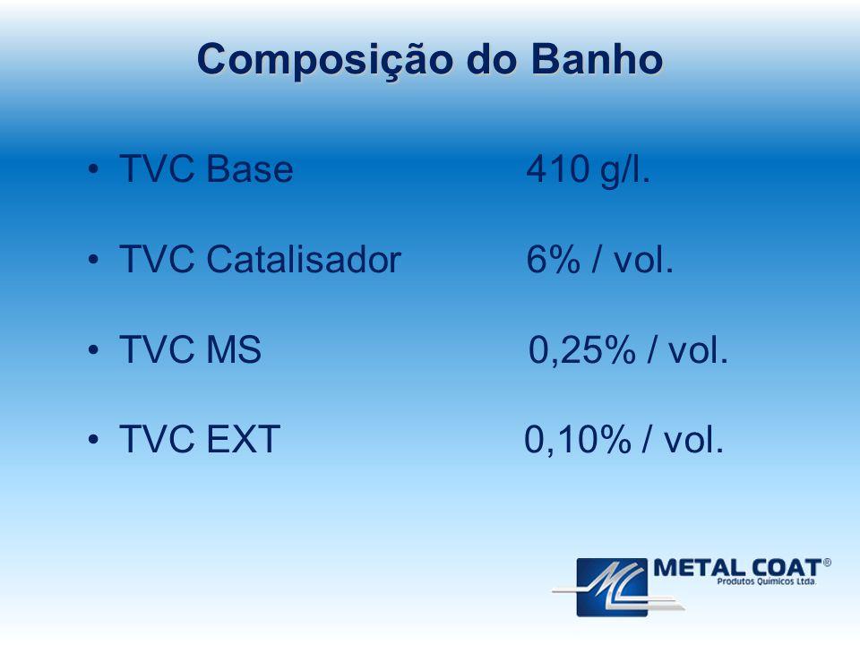 Composição do Banho TVC Base 410 g/l. TVC Catalisador 6% / vol. TVC MS 0,25% / vol. TVC EXT 0,10% / vol.