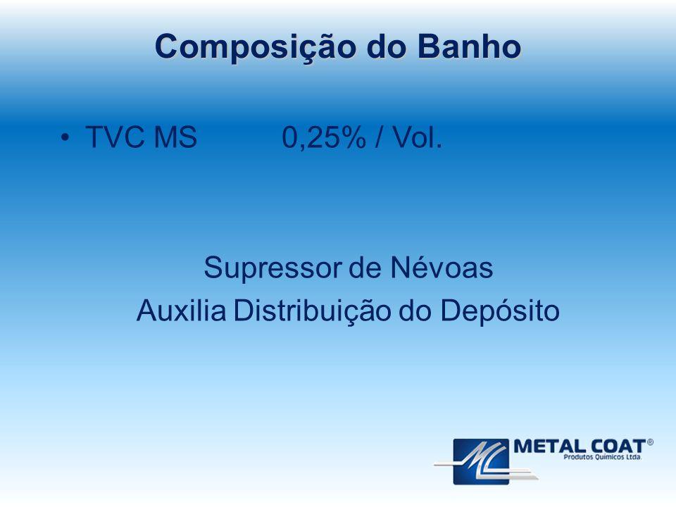 Composição do Banho TVC MS 0,25% / Vol. Supressor de Névoas Auxilia Distribuição do Depósito