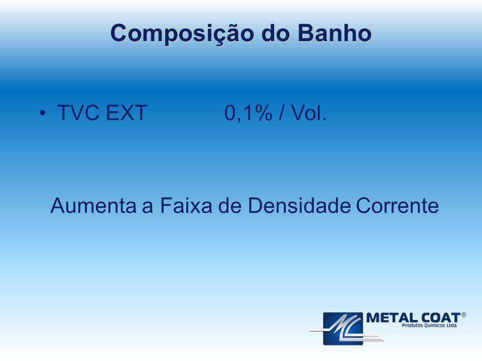 Composição do Banho TVC EXT 0,1% / Vol. Aumenta a Faixa de Densidade Corrente