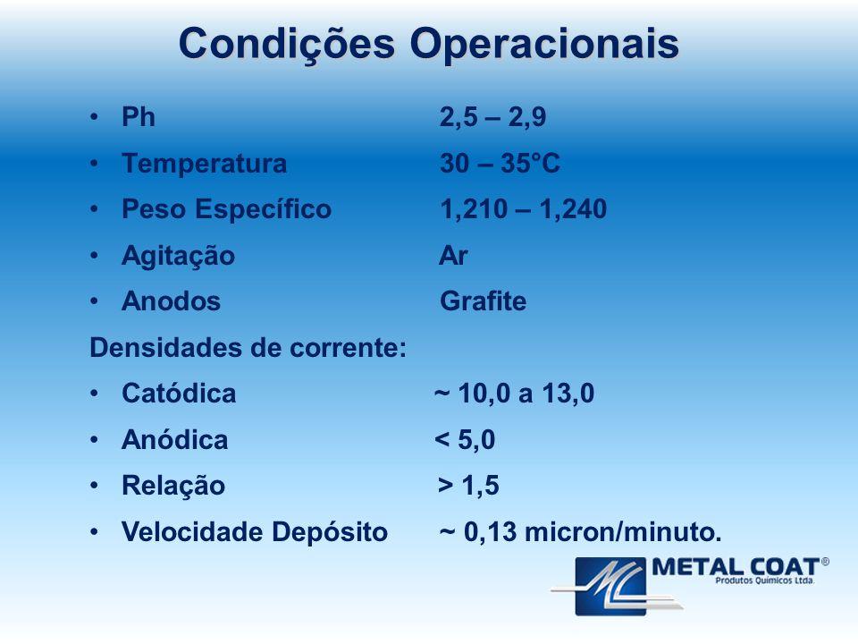 Condições Operacionais Ph 2,5 – 2,9 Temperatura 30 – 35°C Peso Específico 1,210 – 1,240 Agitação Ar Anodos Grafite Densidades de corrente: Catódica ~