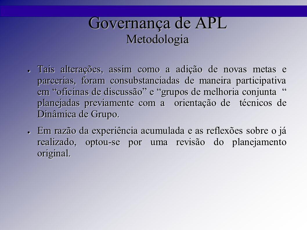 """Governança de APL Metodologia ● Tais alterações, assim como a adição de novas metas e parcerias, foram consubstanciadas de maneira participativa em """"o"""