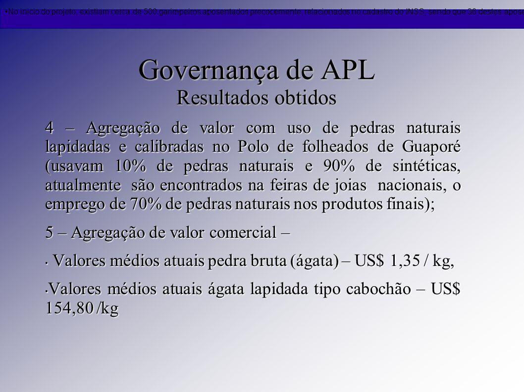 Governança de APL Resultados obtidos 4 – Agregação de valor com uso de pedras naturais lapidadas e calibradas no Polo de folheados de Guaporé (usavam