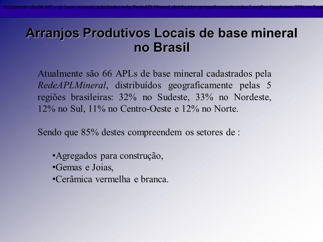 Arranjos Produtivos Locais de base mineral no Brasil Atualmente são 66 APLs de base mineral cadastrados pela RedeAPLMineral, distribu í dos geograficamente pelas 5 regiões brasileiras: 32% no Sudeste, 33% no Nordeste, 12% no Sul, 11% no Centro-Oeste e 12% no Norte.