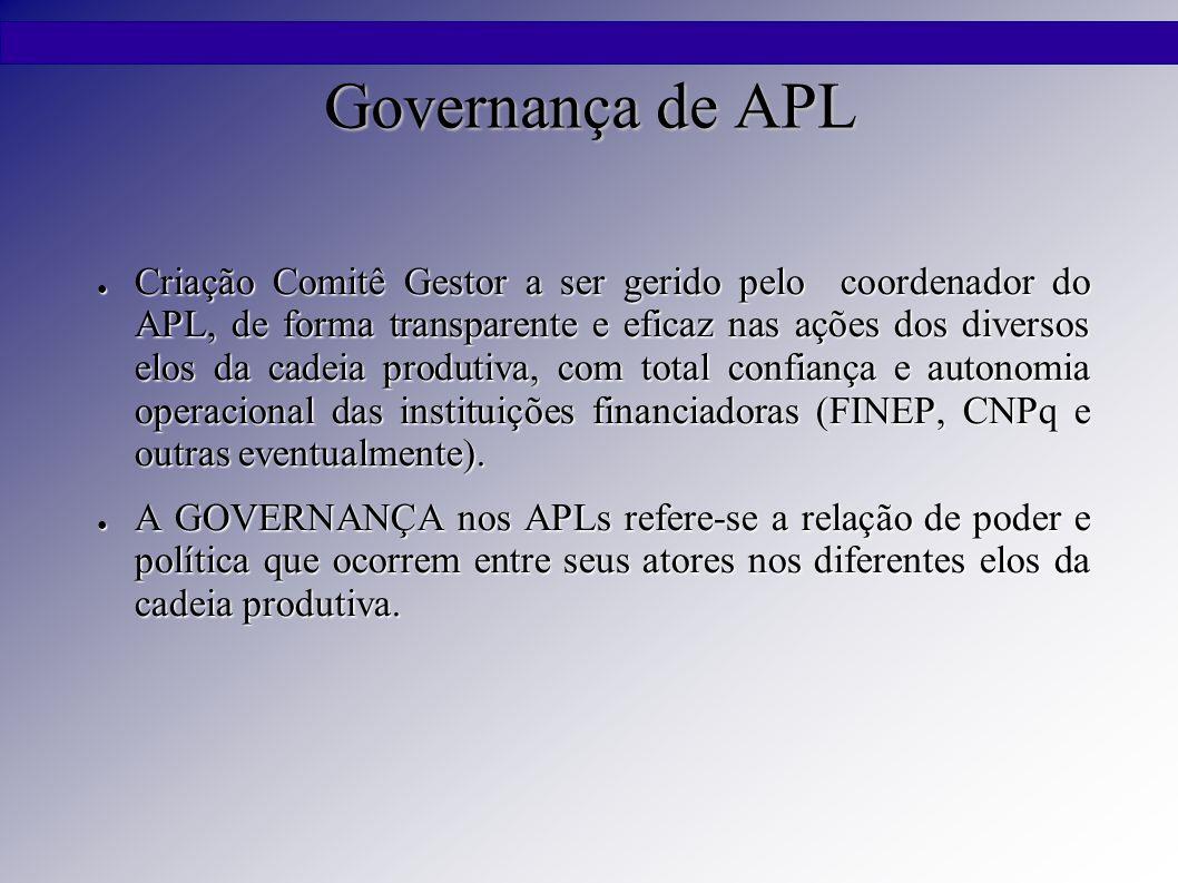 Governança de APL ● Criação Comitê Gestor a ser gerido pelo coordenador do APL, de forma transparente e eficaz nas ações dos diversos elos da cadeia produtiva, com total confiança e autonomia operacional das instituições financiadoras (FINEP, CNPq e outras eventualmente).