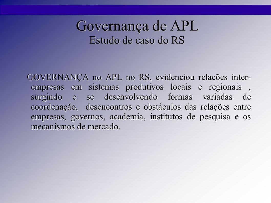 Governança de APL Estudo de caso do RS GOVERNANÇA no APL no RS, evidenciou relacões inter- empresas em sistemas produtivos locais e regionais, surgind