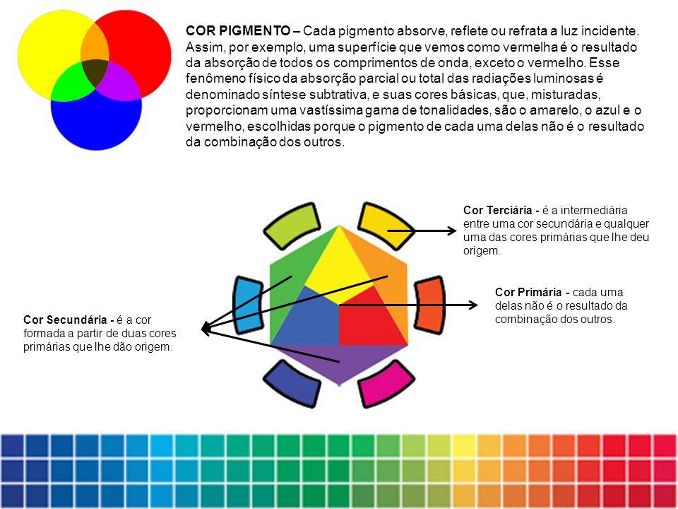 COR PIGMENTO – Cada pigmento absorve, reflete ou refrata a luz incidente. Assim, por exemplo, uma superfície que vemos como vermelha é o resultado da
