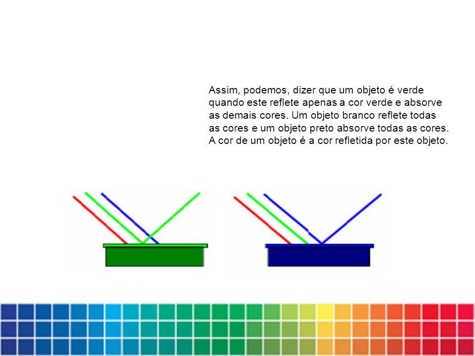 Assim, podemos, dizer que um objeto é verde quando este reflete apenas a cor verde e absorve as demais cores. Um objeto branco reflete todas as cores
