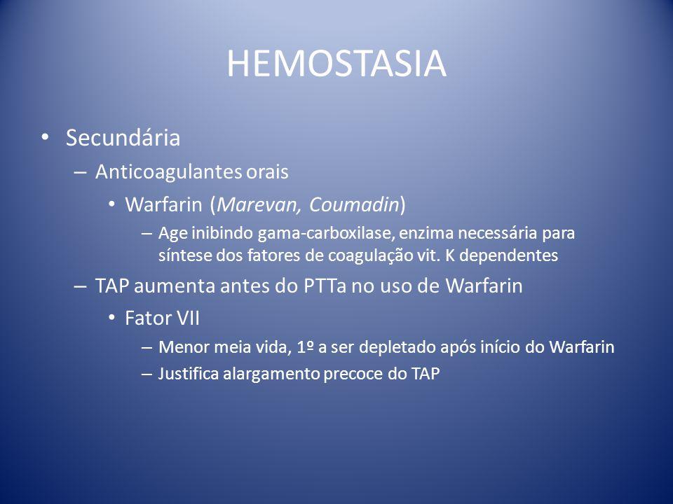 HEMOSTASIA Secundária – Anticoagulantes orais Warfarin (Marevan, Coumadin) – Age inibindo gama-carboxilase, enzima necessária para síntese dos fatores