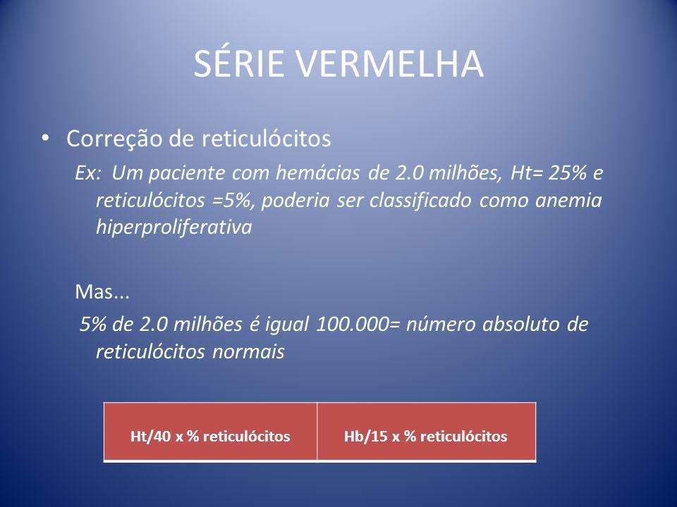 SÉRIE VERMELHA Correção de reticulócitos Ex: Um paciente com hemácias de 2.0 milhões, Ht= 25% e reticulócitos =5%, poderia ser classificado como anemi