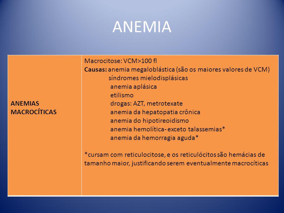 ANEMIA ANEMIAS MACROCÍTICAS Macrocitose: VCM>100 fl Causas: anemia megaloblástica (são os maiores valores de VCM) síndromes mielodisplásicas anemia ap