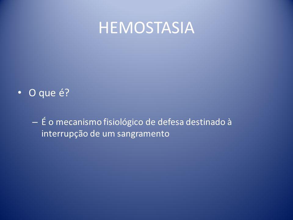 HEMOSTASIA Fases da hemostasia – Primária Parada do sangramento através da formação de tampão Responsáveis: plaquetas – Secundária Estabilização do coágulo por rede de fibrina Não deixar que volte sangramento Responsáveis: fatores de coagulação – Terciária Lise do coágulo pelo processo de fibrinólise Responsáveis: fatores fibrinolíticos