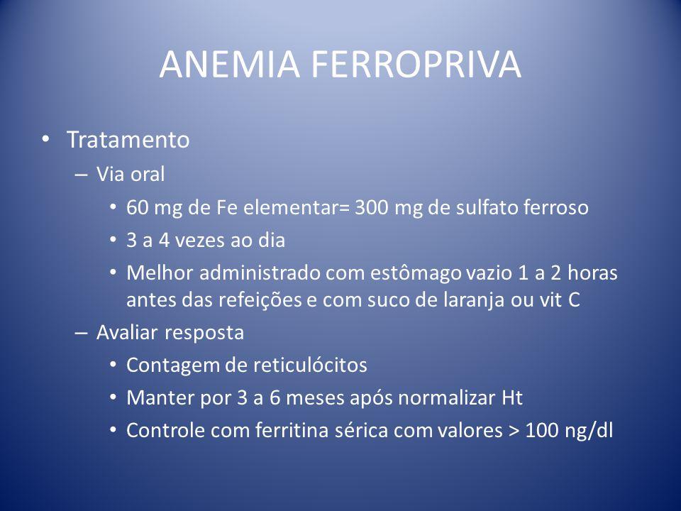 ANEMIA FERROPRIVA Tratamento – Via oral 60 mg de Fe elementar= 300 mg de sulfato ferroso 3 a 4 vezes ao dia Melhor administrado com estômago vazio 1 a