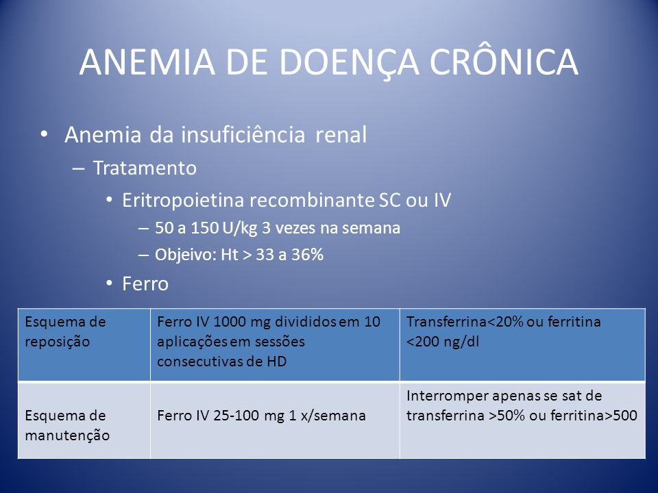 ANEMIA DE DOENÇA CRÔNICA Anemia da insuficiência renal – Tratamento Eritropoietina recombinante SC ou IV – 50 a 150 U/kg 3 vezes na semana – Objeivo: