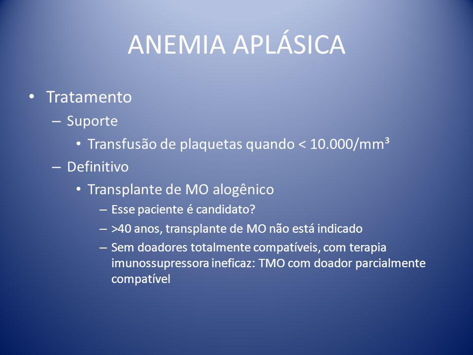 ANEMIA APLÁSICA Tratamento – Suporte Transfusão de plaquetas quando < 10.000/mm³ – Definitivo Transplante de MO alogênico – Esse paciente é candidato?