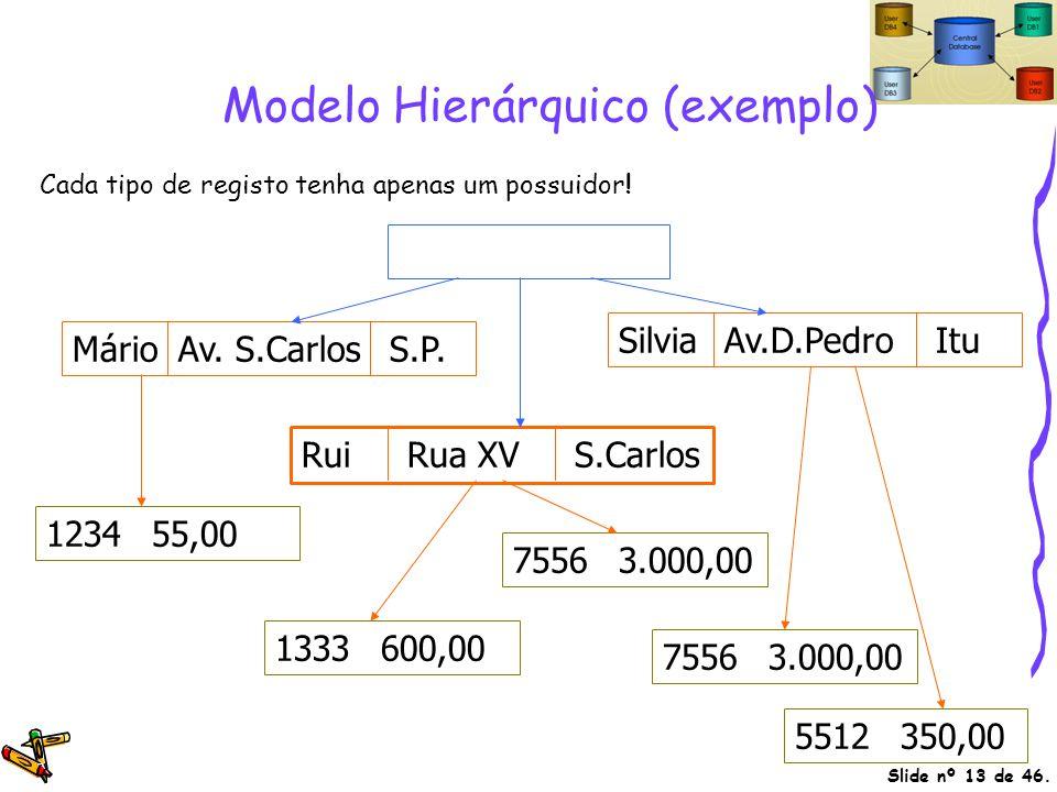 Slide nº 13 de 46. Modelo Hierárquico (exemplo) 123455,00 1333600,00 5512350,00 75563.000,00 MárioAv. S.CarlosS.P. RuiRua XV S.Carlos SilviaAv.D.Pedro