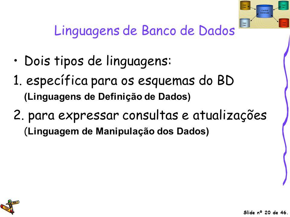 Slide nº 20 de 46. Linguagens de Banco de Dados Dois tipos de linguagens: 1. específica para os esquemas do BD (Linguagens de Definição de Dados) 2. p