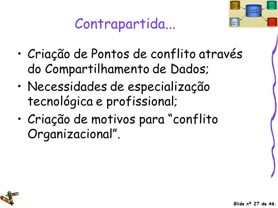 Slide nº 27 de 46. Contrapartida... Criação de Pontos de conflito através do Compartilhamento de Dados; Necessidades de especialização tecnológica e p