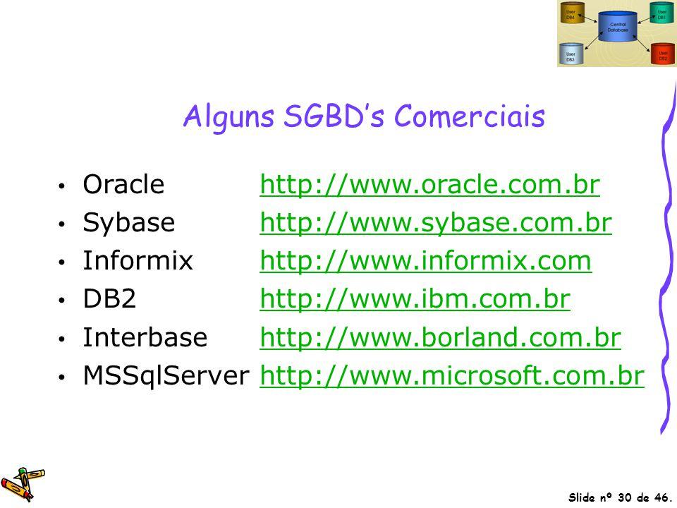 Slide nº 30 de 46. Alguns SGBD's Comerciais Oraclehttp://www.oracle.com.brhttp://www.oracle.com.br Sybasehttp://www.sybase.com.brhttp://www.sybase.com