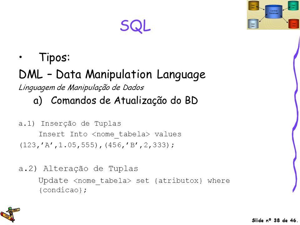 Slide nº 38 de 46. SQL Tipos: DML – Data Manipulation Language Linguagem de Manipulação de Dados a)Comandos de Atualização do BD a.1) Inserção de Tupl