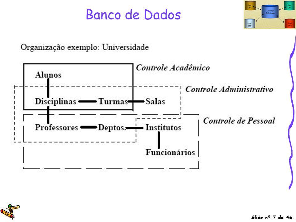 Slide nº 7 de 46. Banco de Dados