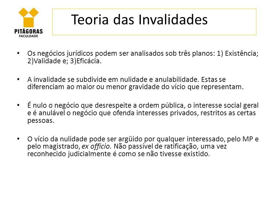 Teoria das Invalidades Os negócios jurídicos podem ser analisados sob três planos: 1) Existência; 2)Validade e; 3)Eficácia. A invalidade se subdivide